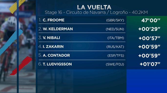 Chris Froome arrasa concorrência em contrarrelógio
