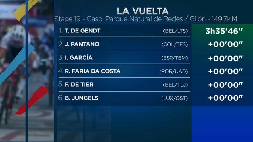 De Gendt gana en la Vuelta en la víspera del temido ascenso al Alto de l'Angliru