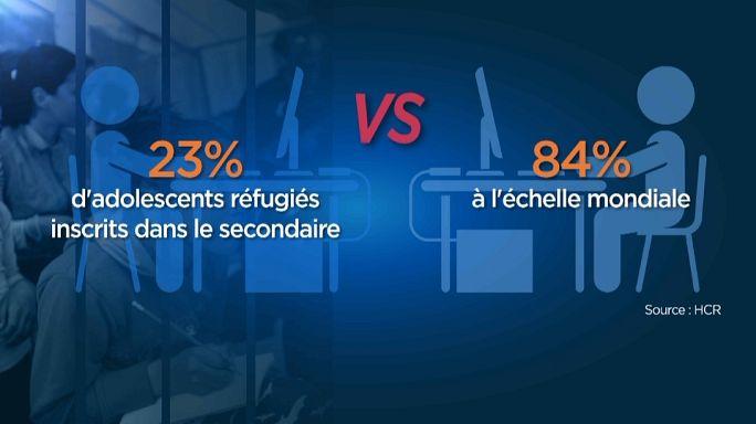 Le difficile accès à l'école des enfants réfugiés