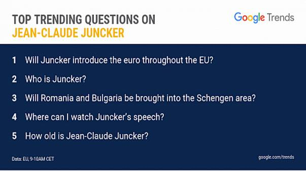 Will Juncker introduce the euro throughout the EU and other trending questions