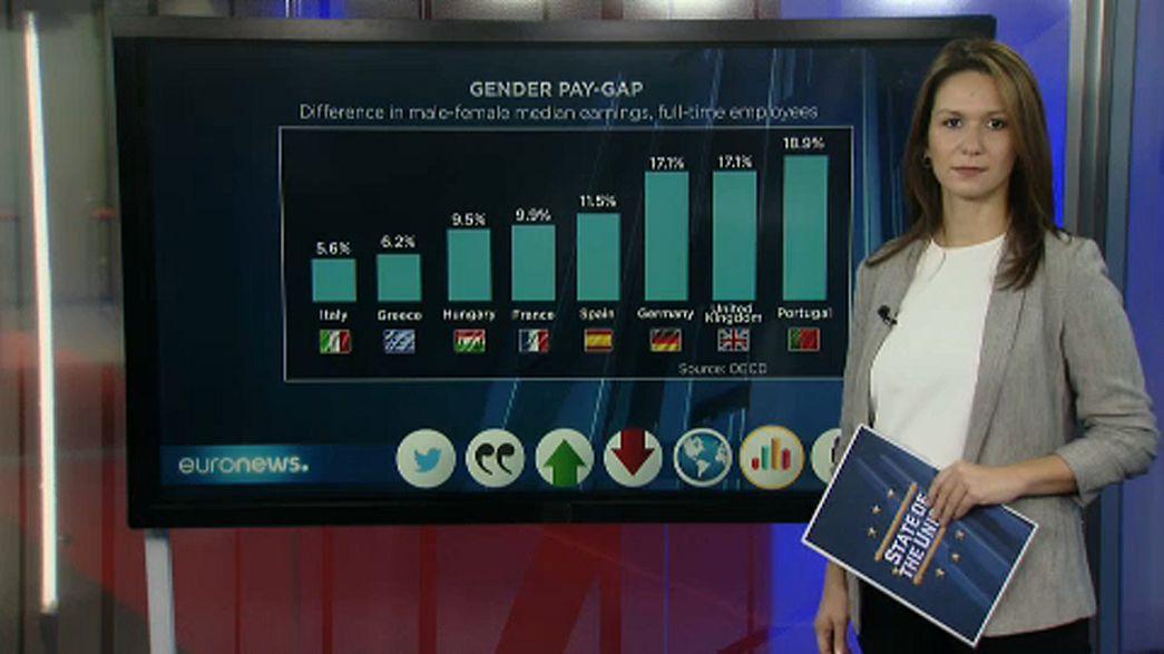 Birliğin Durumu: İspanya nereye gidiyor ?