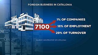 Fuga de empresas da Catalunha saudada pelos mercados financeiros