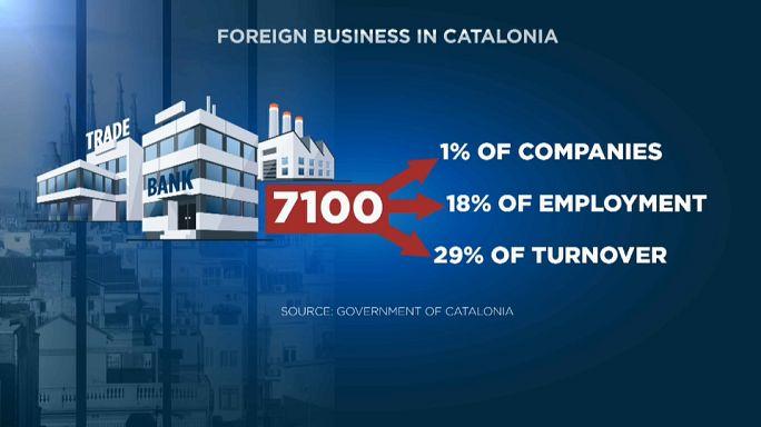 Seis de la siete empresas catalanas del Ibex cambian su sede