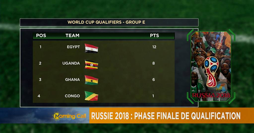 Russia 2018 Qualifiers: Africa status update [Sport] | Africanews