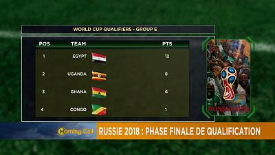 Russia 2018 Qualifiers: Africa status update [Sport]