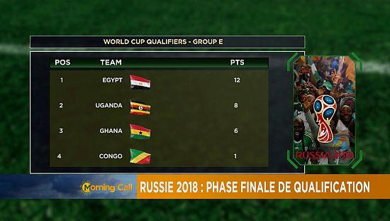 俄罗斯2018场预选赛:非洲的状态更新的[运动]
