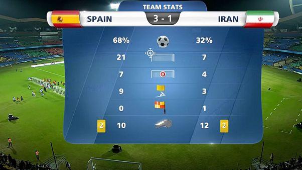 تیم ملی فوتبال نوجوانان ایران با باخت مقابل اسپانیا از صعود به نیمه نهایی بازماند