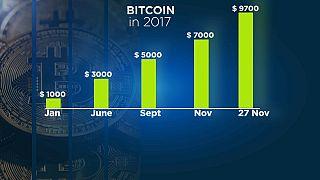 Bitcoin senza freni, sfiorato il muro dei 10mila dollari
