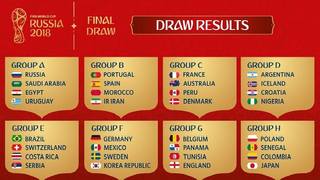 Draw Results Football World Cup