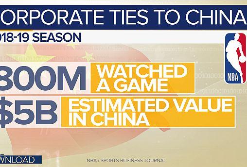 NBA Hong Kong tweet a lesson for many firms