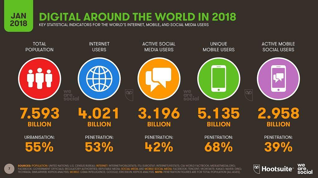 dating social networks in ghana