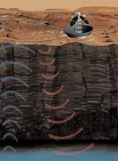 The Small High-Impact Energy Landing Device (SHIELD) is a proposed new technology for inexpensively bringing small payloads to the Martian surface.
