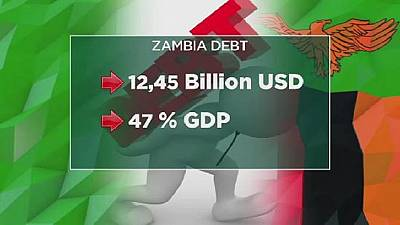 Doubts remain over Zambia's external debt