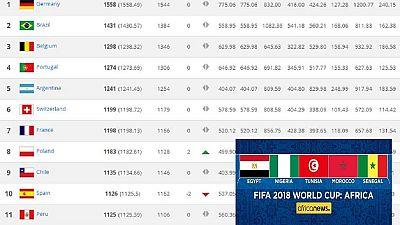 Nigeria, Tunisia drop in FIFA rankings ahead of World Cup