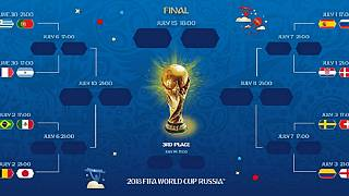 Guide to the World Cup knockout stage: Meet the 16 contenders