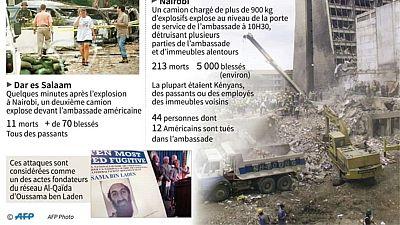 Le Kenya et la Tanzanie commémorent les attentats d'Al Qaïda de 1998