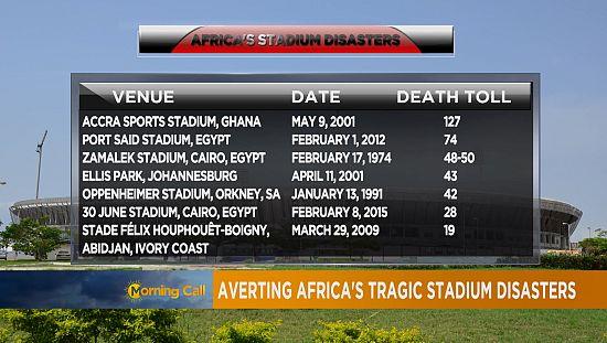 Les stades africains de plus en plus meurtriers [Sport]