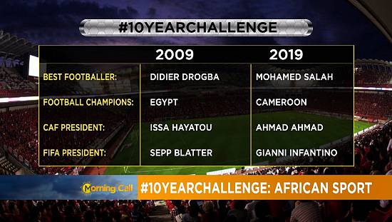 #10YearChallenge: How much progress has African sport made in a decade?