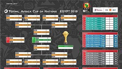 Les chocs du premier tour de la CAN-2019