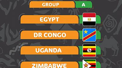 AFCON 2019: Who's who in Group A?