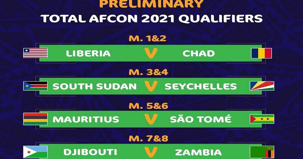 Eliminatoire Can 2019 Calendrier.Qualifications Can 2021 Composition Des Poules Et Matches