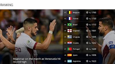 2019 FIFA rankings: Algeria, Madagascar, Nigeria, South Africa win big
