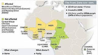 From CFA franc to Eco: evolution of a controversial currency