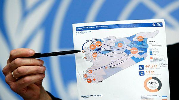 روسيا تقرر الانسحاب من سوريا وأمريكا تتلكأ والصين على الأبواب