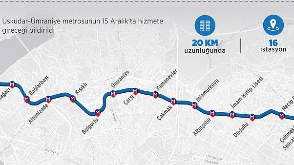 Üsküdar - Ümraniye: Türkiye'nin ilk sürücüsüz metrosu