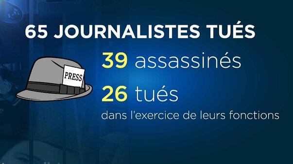 Журналист - опасная профессия