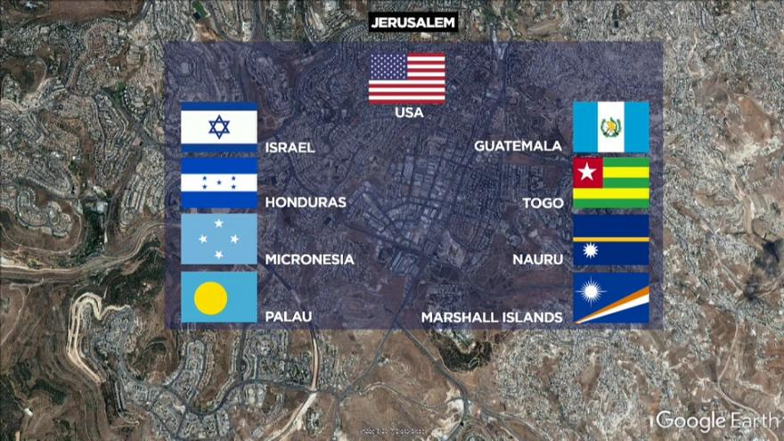 "Israel ""in talks with more than 10 countries"" on Jerusalem recognition"