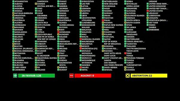 Más países podrían trasladar sus embajadas a Jerusalén