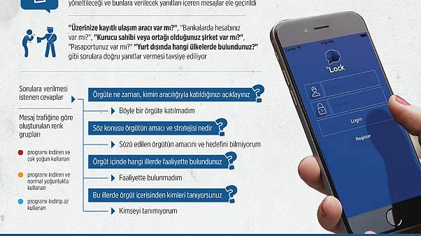 Ankara Başsavcılığı: Binlerce kişinin telefonuna iradesi dışında bylock yüklendi
