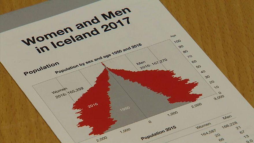 Islanda: primo Paese a rendere obbligatoria la parità di stipendio uomo-donna