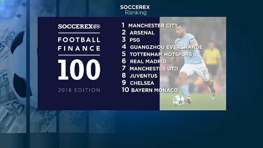 Manchester City: Gazdasági fölény