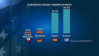 Снижение безработицы в еврозоне