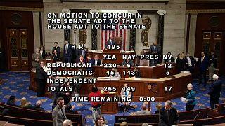 Правительство США сможет работать до 8 февраля