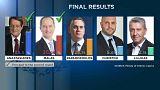 Cipro: si va al ballottaggio