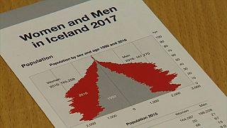 Islandia cierra por ley la brecha salarial