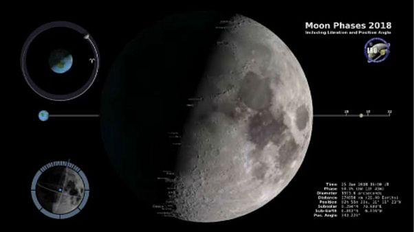«Ανάβει» το «Σούπερ Μπλε Ματωμένο Φεγγάρι»
