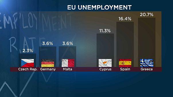 Desemprego em queda na Europa