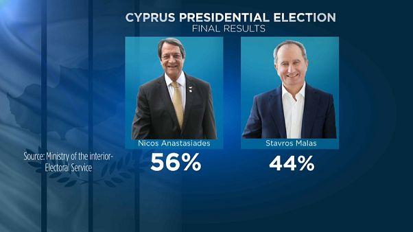 Elezioni a Cipro: Anastasiades si conferma presidente