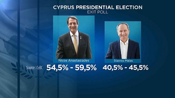 Ciprus: az exit-pollok szerint bejött a papírforma