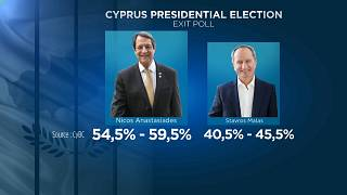 Güney Kıbrıs'ta Nikos Anastasiadis zafere yakın