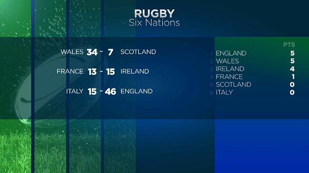 Rugby, Sei Nazioni: azzurri sconfitti 15-46 dall'Inghilterra