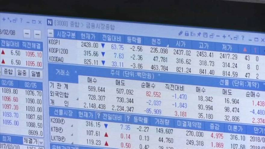 Les bourses mondiales dégringolent