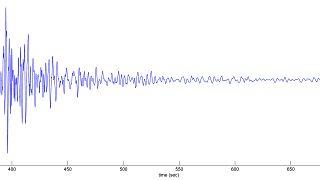 Σεισμός 6,4 ρίχτερ στην Ταϊβάν - Δεκάδες εγκλωβισμένοι (vid)