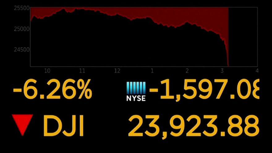 US markets analysis