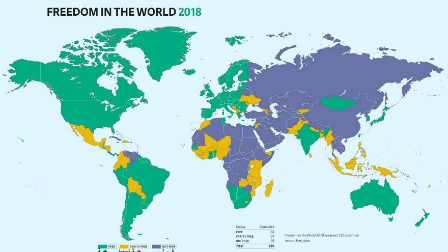 5 دول عربية ضمن قائمة الدول العشر الأكثر قمعا للحريات حول العالم