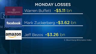 Markets continue to be volatile